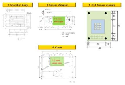호기 측정용 복합센서 플랫폼 상세 내부 설계도
