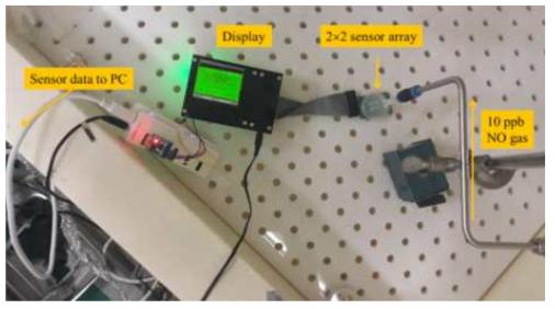 제작된 2×2 센서 어레이의 동작특성을 측정하기 위한 실험 장치도