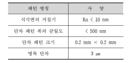 단차 인증표준물질의 사양