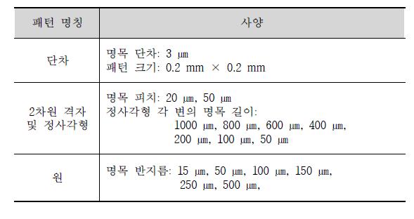 단차 인증표준물질 주요 패턴의 사양
