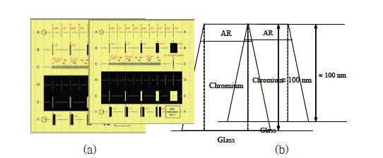 선폭 인증표준물질의 예 (SRM 2059, NIST); (b) 선폭 인증표준물 질의 단면 도식도 (양각)