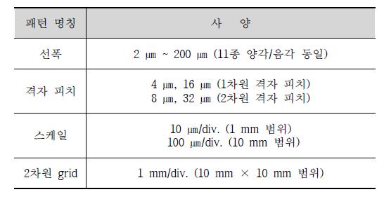 선폭 인증표준물질 주요 패턴의 사양