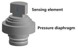 금속 다이아프램을 이용한 압력 센서의 구조