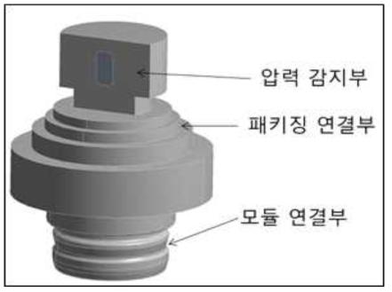 최종 ESC 시스템 압력센서 Cell의 구조 및 형상