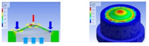 압력센서셀 구조 및 모의 해석 개략도