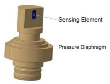 금속 다이아프램을 이용한 압력센서 구조