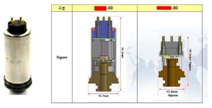시판중인 제동장치용 압력센서 모듈