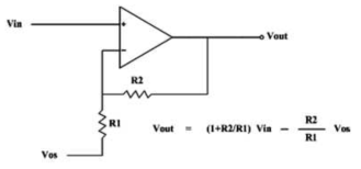 Offset voltage control 블록