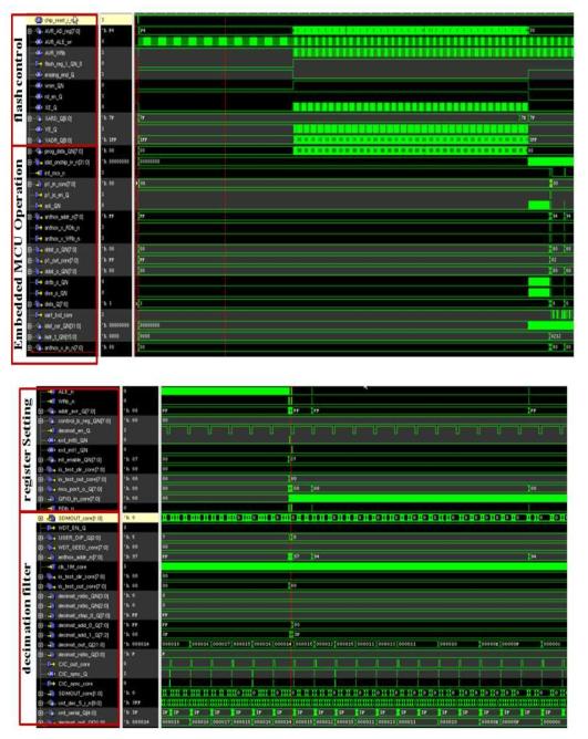 SoC 타이밍 시뮬레이션 결과