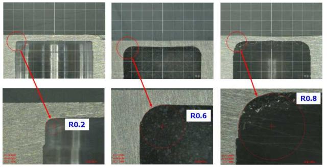 R에 따른 금속 다이아 프램의 가공된 제품의 Cross-section