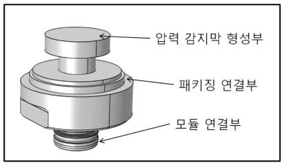 기존 ESC 시스템 압력센서 Cell의 구조 및 형상