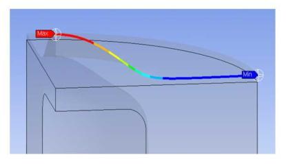 기존 ESC 시스템압력센서 Cell 에서의 변위변화 그림