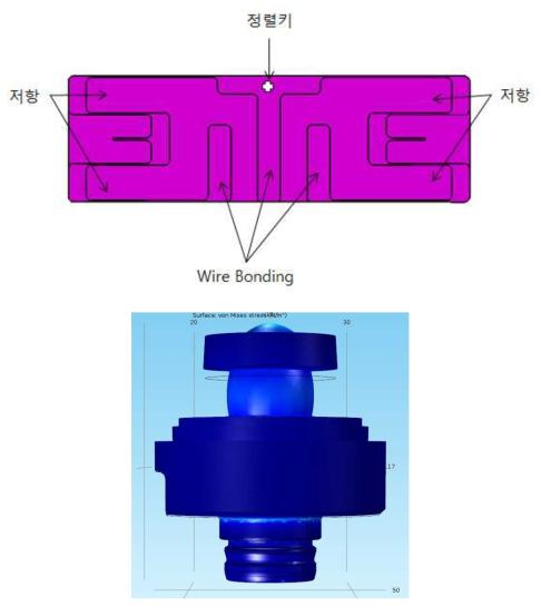 저항형 압력센서의 패턴 구조 설명