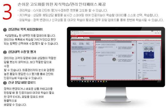 상담사 인터페이스 및 지식 관리 페이지 구성도