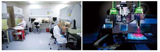 (좌) 미국의 재생의학기업 오가노보. (우) 오가노보의 노보젠 MMX