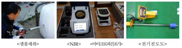 샘플채취 및 분석 광경