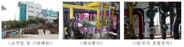 전남 보성군 소재 온실의 산업폐열 이용 사례