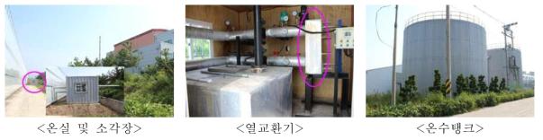 전남 강진군 소재 온실의 산업폐열 이용 사례