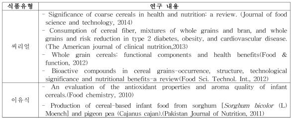 최근 곡류 가루 이용 관련한 식품분야 국외 연구 논문