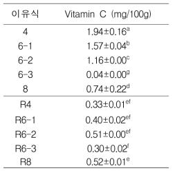 개발이유식의 비타민 C