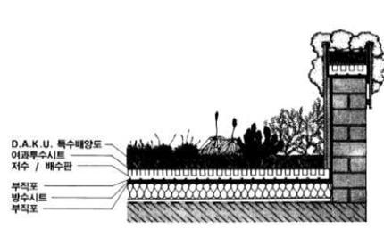 인공토양 활용한 옥상녹화