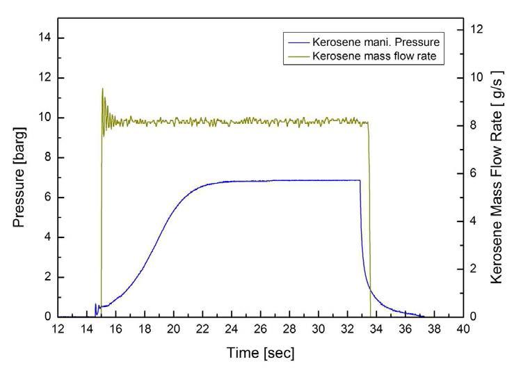 Kerosene supply test