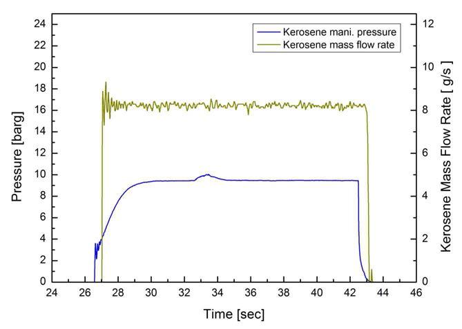 Kerosene supply test data2