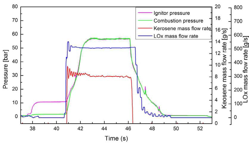 4th combustion test data of Head B2