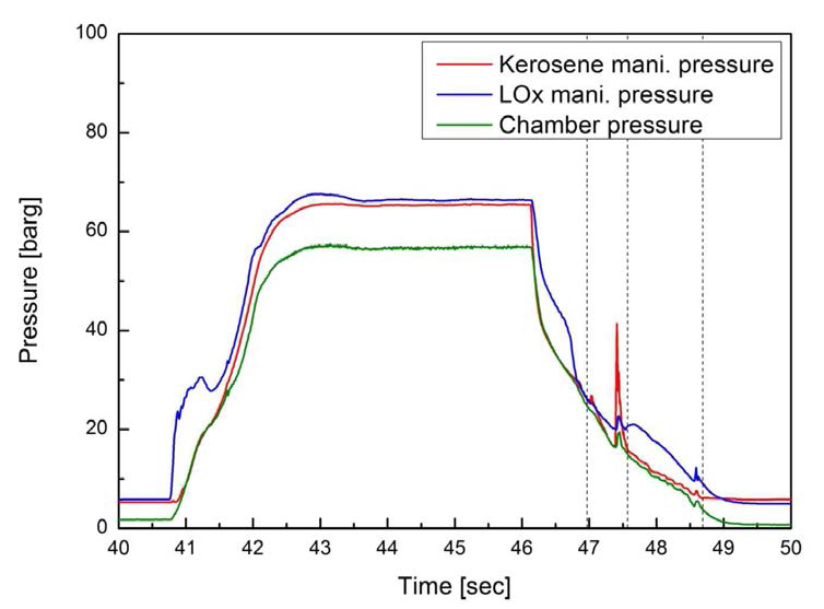 Manifold pressure and flame capture points