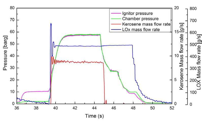 5th pre-burner combustion test data