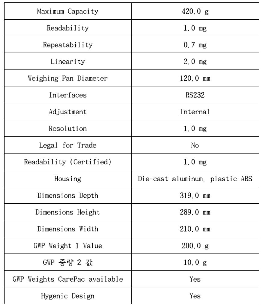 Specification of ME304