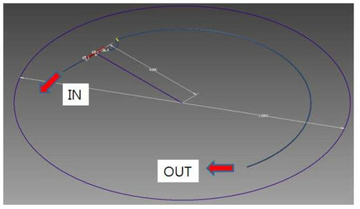UNIST 바닥분수 소독 시스템 설치 컨셉 도면