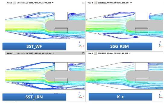 난류모델에 따른 반응기 내부의 유동흐름 예측