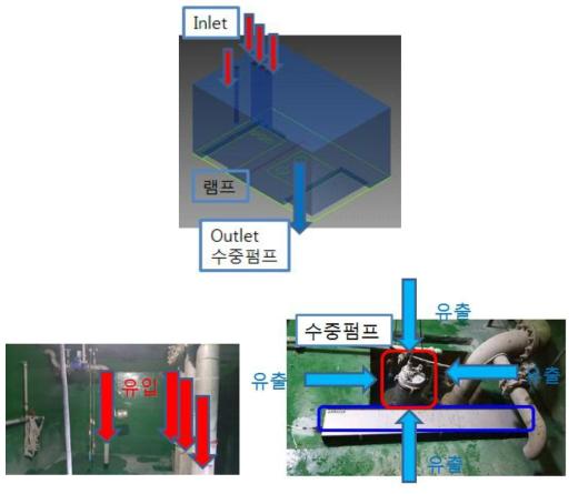 안산 노적봉 3D 모델 및 현장 사진
