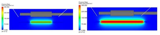 안산 반월 320Watt 그리고 87Watt Baffle 포함 자외선 강도값 비교