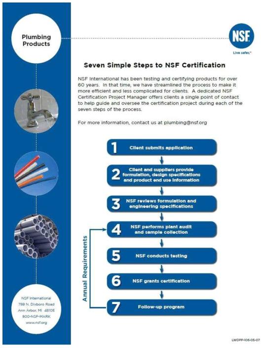NSF 인증 단계