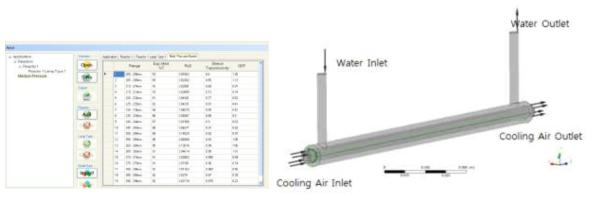 기존 UV Fluence 상용코드 프로그램 그리고 시험 반응기 해석
