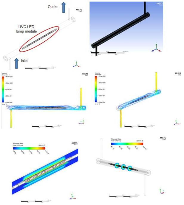층류형 반응기에 UV-LED 설치 관련 해석 결과