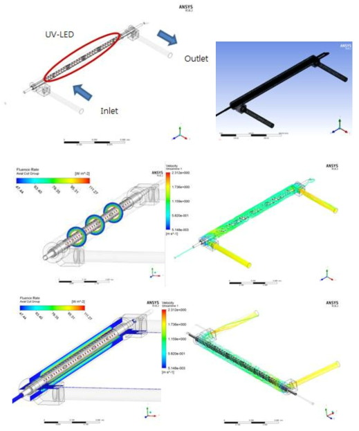 회전류형 반응기에 UV-LED 설치 관련 해석 결과