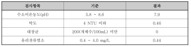 호수공원 수질분석결과(17.07.26)