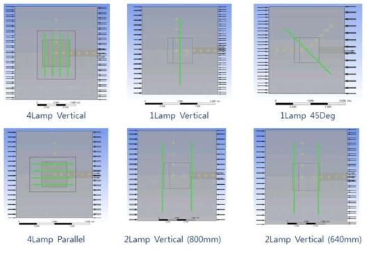 연구에 사용된 다양한 램프 구성 방법