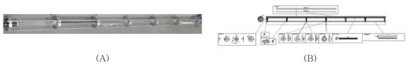 침지형 자외선 소독 클리닝 시스템 제품사진(A) 및 도면(B)