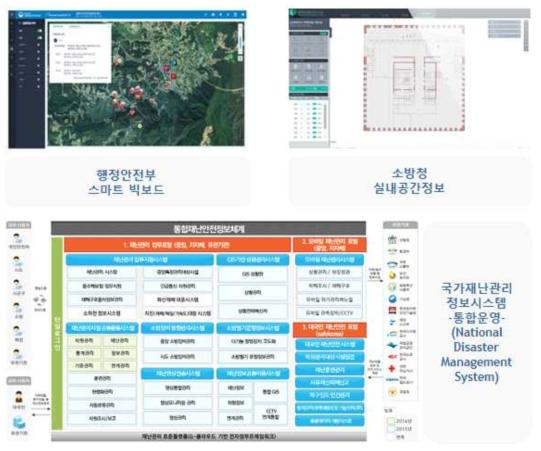 국가 재난 운영시스템의 사례