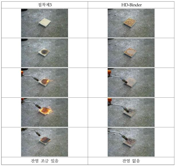 잔염 실험 : mat에 접착제를 바른 후 토치로 가열해서 관찰
