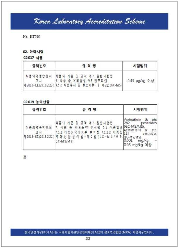 국제공인시험기관 인정서(계속)