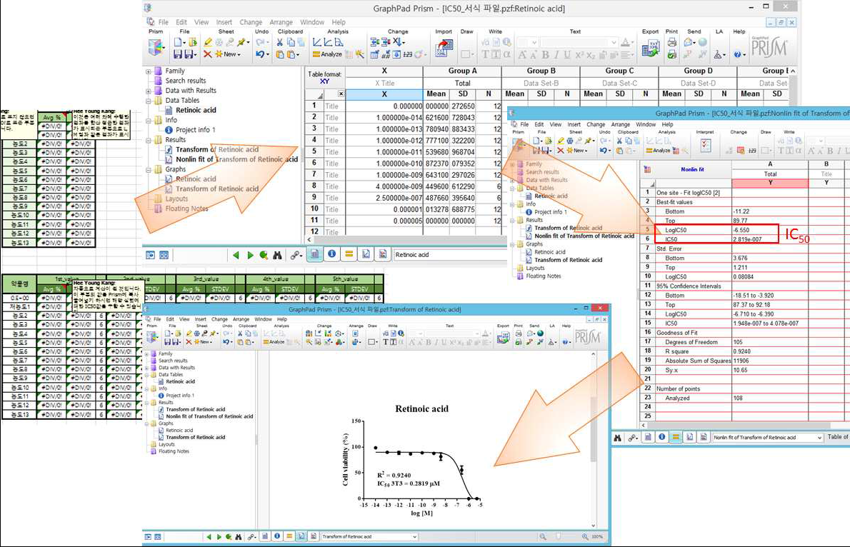 그래프패드 프리즘 v 6.01을 이용해 IC50 값 산출 및 그래프 얻기
