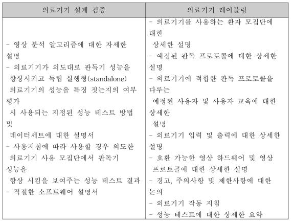 III 등급 의료기기의 특별 규제 사항