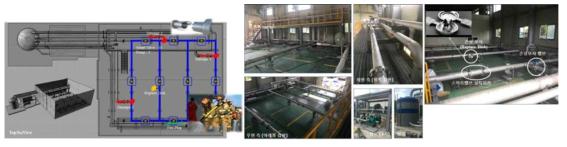 함정 배관체계 손상모사 테스트베드 설계 최종안 및 구축 결과