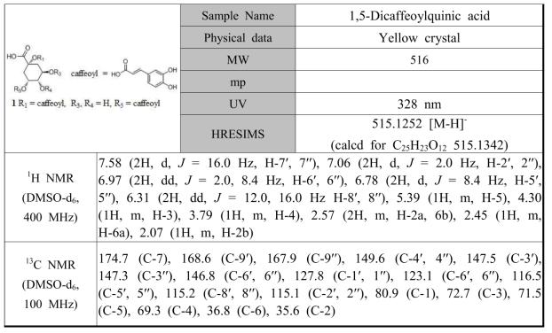 떡쑥로부터 분리된 화합물1의 분광학적 자료