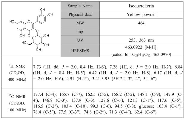 떡쑥로부터 분리된 화합물3의 분광학적 자료